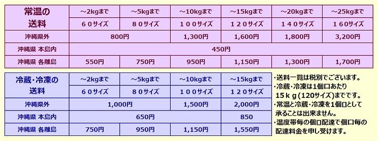 300 円 ショップ 沖縄
